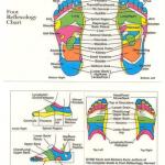 Reflexology by Imagine Wellness